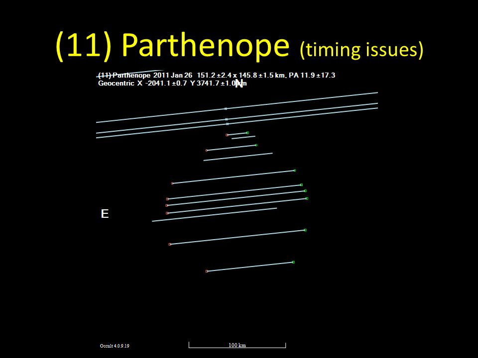 (11) Parthenope (timing issues)