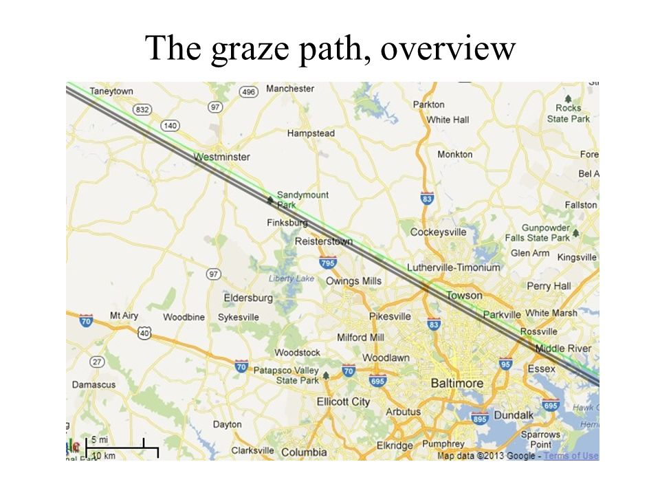 The graze path, overview