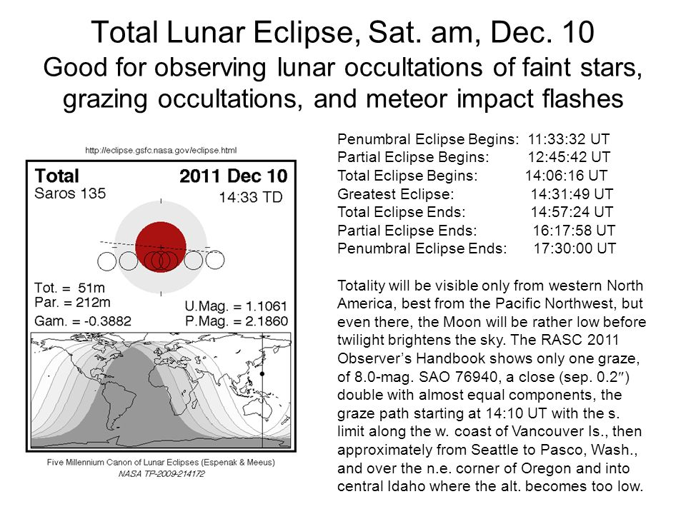 Total Lunar Eclipse, Sat. am, Dec.