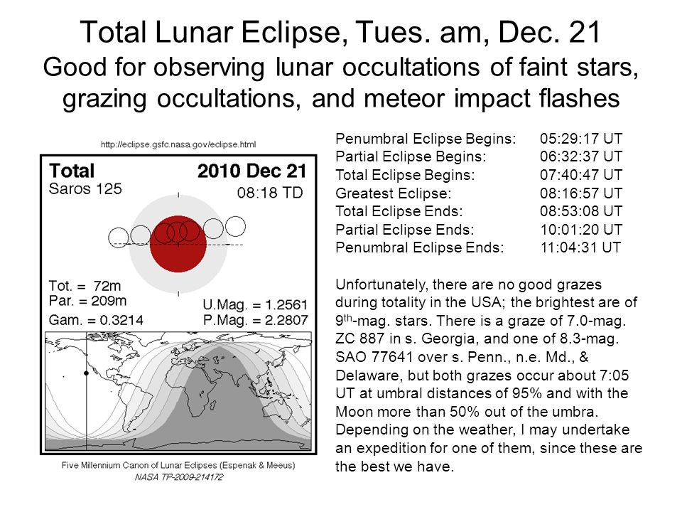 Total Lunar Eclipse, Tues. am, Dec.