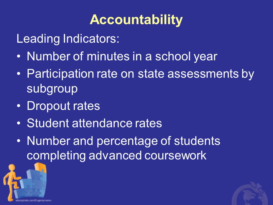 Accountability Leading Indicators: Number of minutes in a school year Participation rate on state assessments by subgroup Dropout rates Student attend