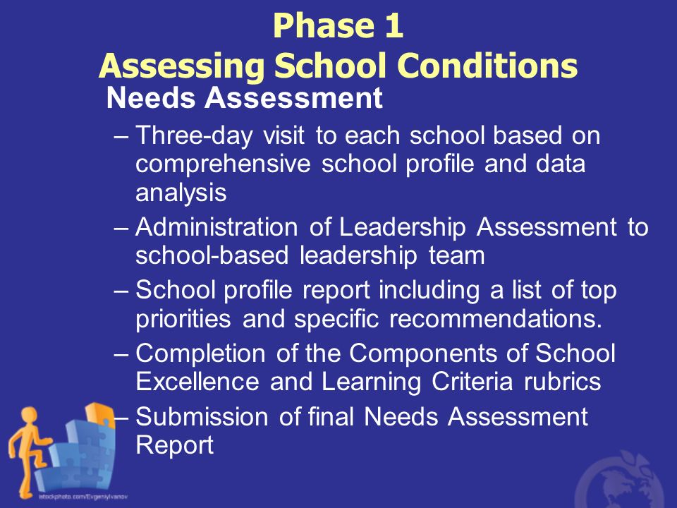 Phase 1 Assessing School Conditions Needs Assessment –Three-day visit to each school based on comprehensive school profile and data analysis –Administ