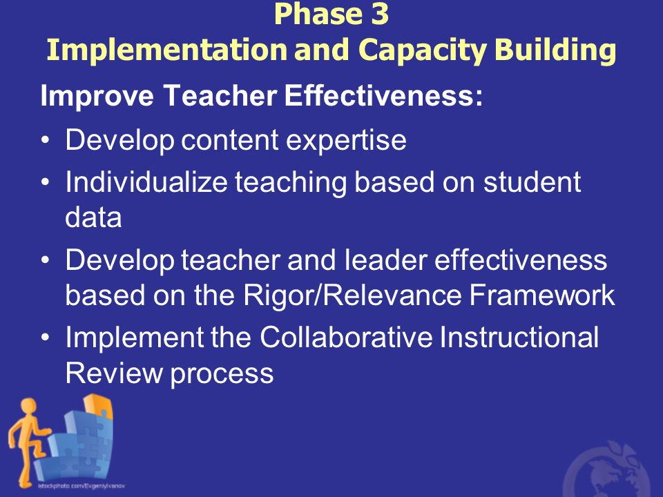 Phase 3 Implementation and Capacity Building Improve Teacher Effectiveness: Develop content expertise Individualize teaching based on student data Dev