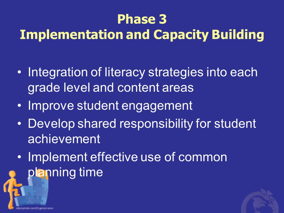 Phase 3 Implementation and Capacity Building Integration of literacy strategies into each grade level and content areas Improve student engagement Dev