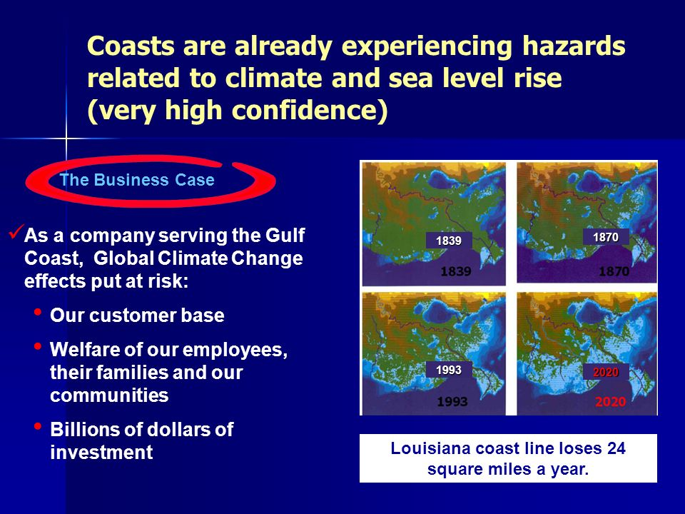 Coasts are already experiencing hazards related to climate and sea level rise (very high confidence) The Business Case As a company serving the Gulf Coast, Global Climate Change effects put at risk: Our customer base Welfare of our employees, their families and our communities Billions of dollars of investment 1839 1870 1993 2020 Louisiana coast line loses 24 square miles a year.