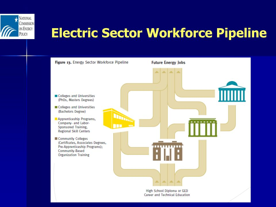 Electric Sector Workforce Pipeline