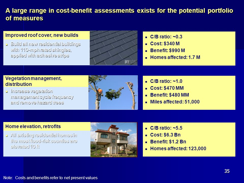 35 A large range in cost-benefit assessments exists for the potential portfolio of measures Note: Costs and benefits refer to net present values Build all new residential buildings with 110-mph rated shingles, applied with adhesive strips Build all new residential buildings with 110-mph rated shingles, applied with adhesive strips Improved roof cover, new builds C/B ratio: ~0.3 Cost: $340 M Benefit: $990 M Homes affected: 1.7 M Increase vegetation management cycle frequency and remove hazard trees Increase vegetation management cycle frequency and remove hazard trees Vegetation management, distribution C/B ratio: ~1.0 Cost: $470 MM Benefit: $480 MM Miles affected: 51,000 All existing residential homes in the most flood-risk counties are elevated 10 ft All existing residential homes in the most flood-risk counties are elevated 10 ft Home elevation, retrofits C/B ratio: ~5.5 Cost: $6.3 Bn Benefit: $1.2 Bn Homes affected: 123,000