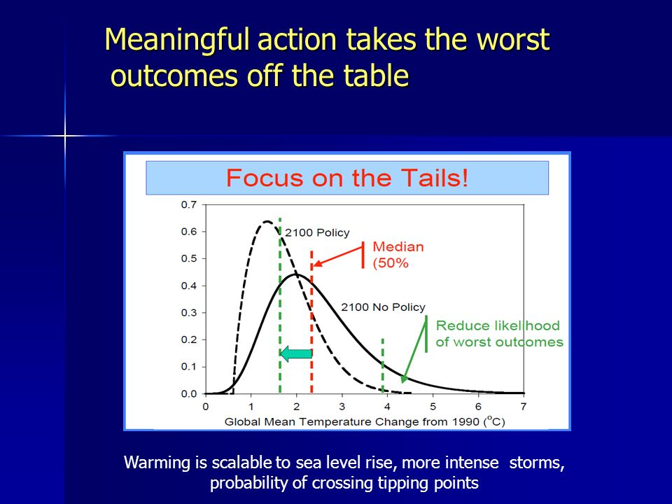 Meaningful action takes the worst outcomes off the table Meaningful action takes the worst outcomes off the table Warming is scalable to sea level rise, more intense storms, probability of crossing tipping points