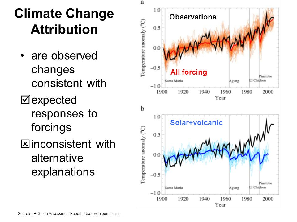 Climate Change Attribution are observed changes consistent with expected responses to forcings inconsistent with alternative explanations Observations