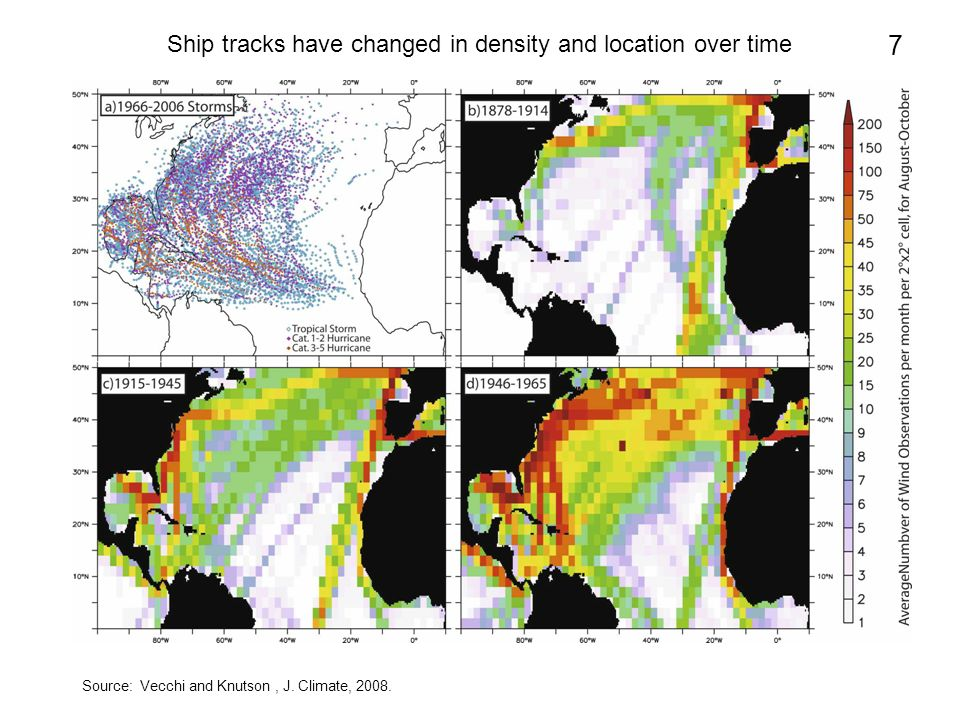 Ship tracks have changed in density and location over time Source: Vecchi and Knutson, J. Climate, 2008. 7