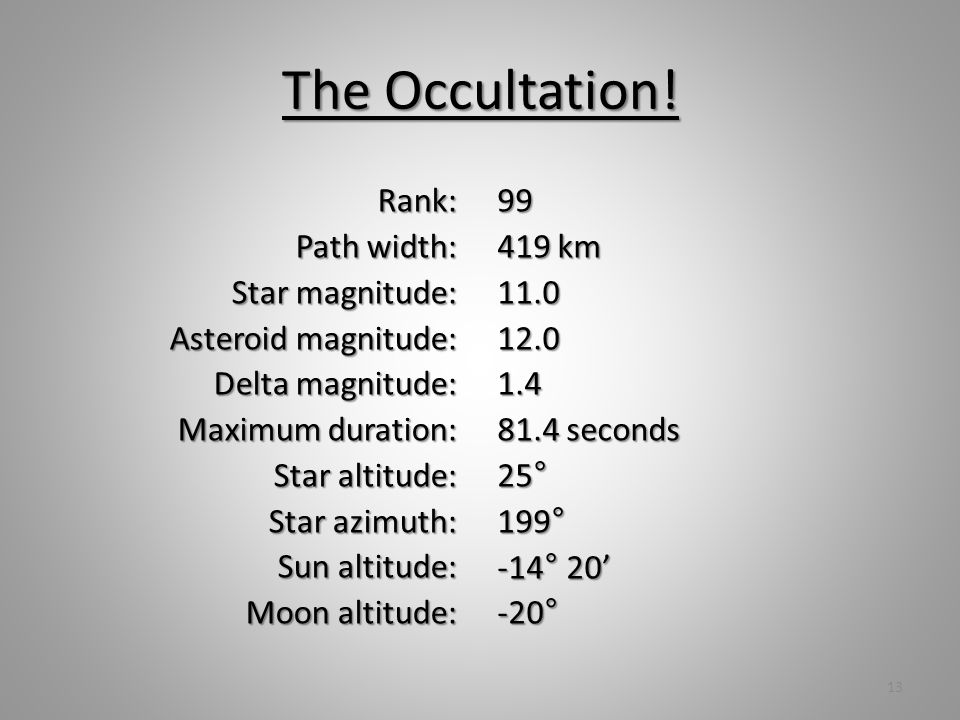 The Occultation.
