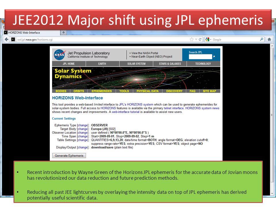 JEE2012 Major shift using JPL ephemeris Recent introduction by Wayne Green of the Horizons JPL ephemeris for the accurate data of Jovian moons has rev