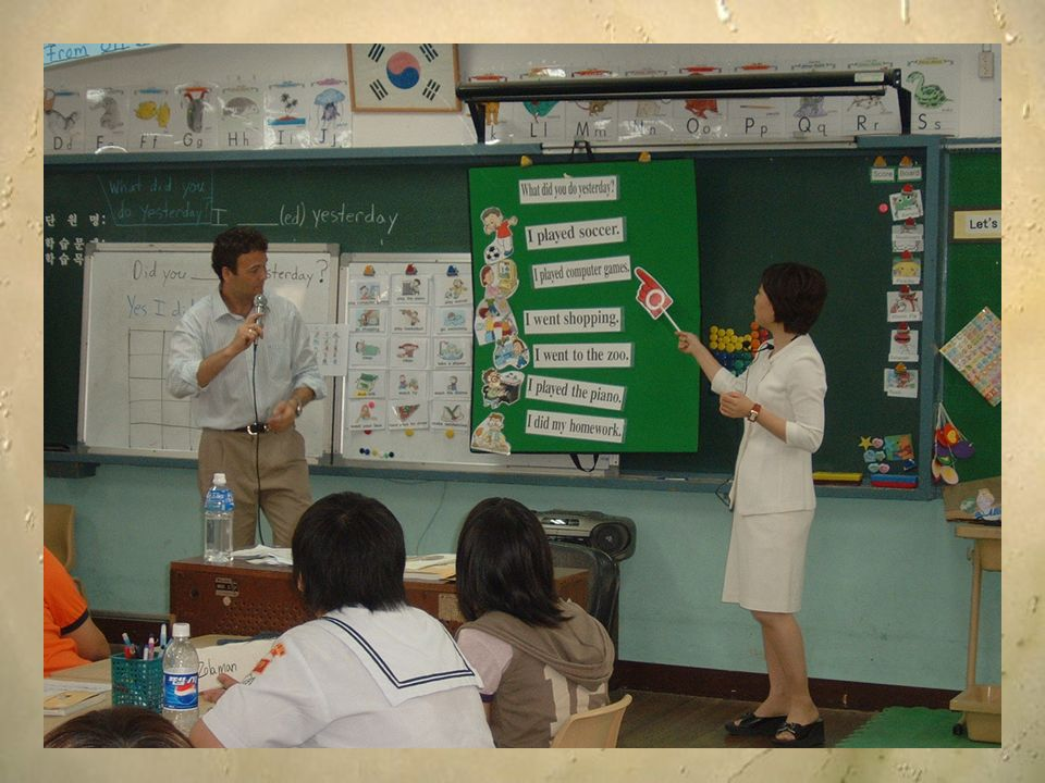 THE CO-TEACHING DYNAMIC TEACHER KNOWLEDGE TIME / SPACE