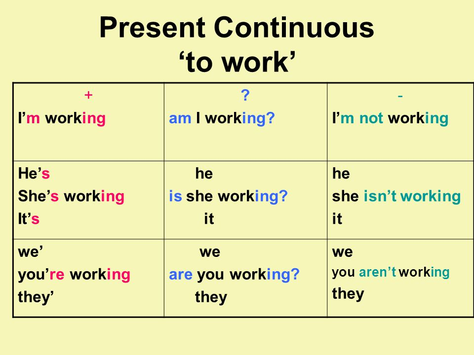 Present Continuous to work + Im working ? am I working? - Im not working Hes Shes working Its he is she working? it he she isnt working it we youre wo