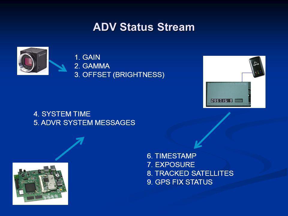 ADV Status Stream 1. GAIN 2. GAMMA 3. OFFSET (BRIGHTNESS) 4. SYSTEM TIME 5. ADVR SYSTEM MESSAGES 6. TIMESTAMP 7. EXPOSURE 8. TRACKED SATELLITES 9. GPS