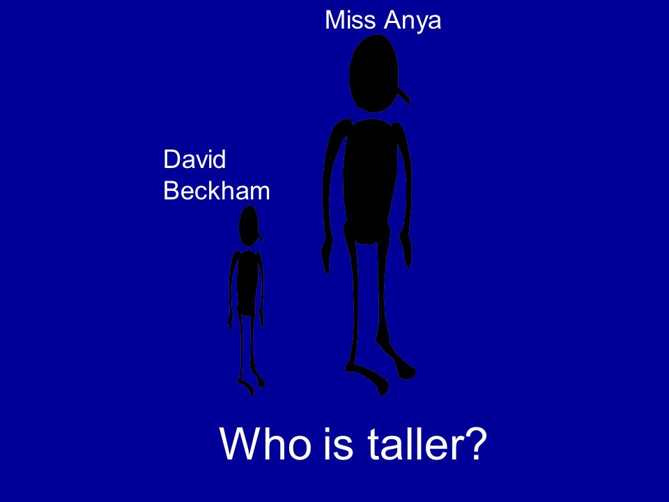 Miss Anya is taller than David Beckham.