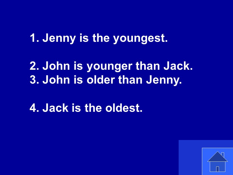 1. Jenny is the youngest. 2. John is younger than Jack.