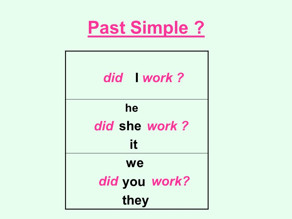 Past Simple ? I he she it we you they didwork ? didwork ? didwork?