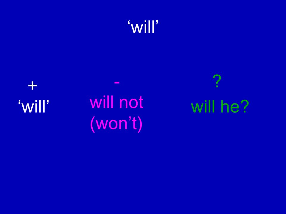 will ? will he? + will - will not (wont)