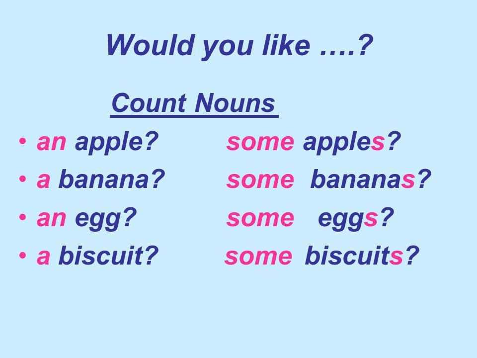 Count Nouns an apple. some apples. a banana. some bananas.