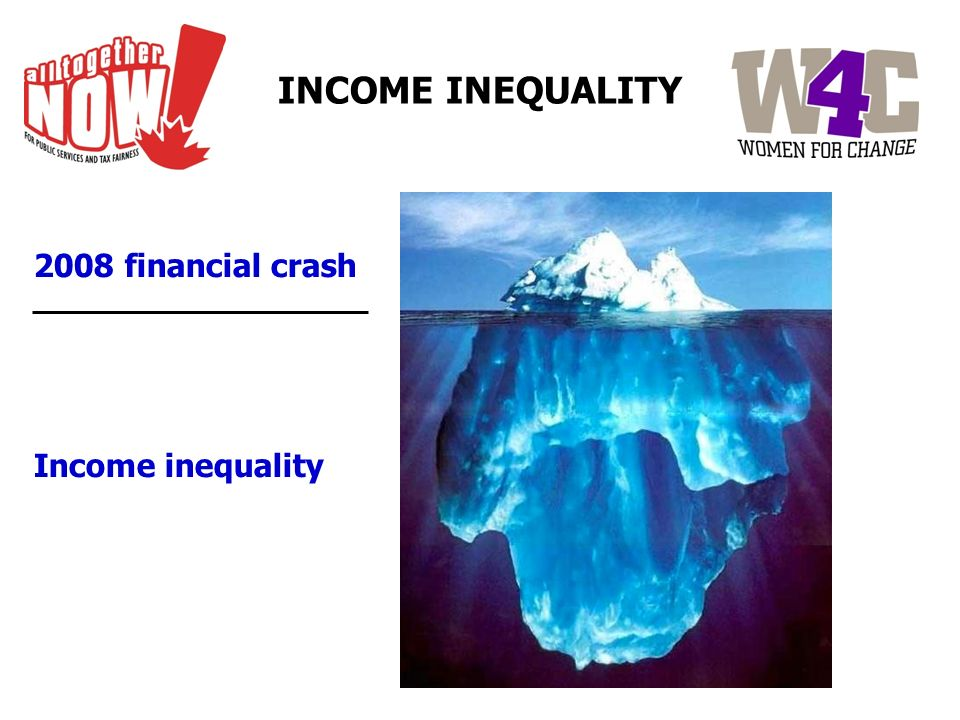 6 2008 financial crash Income inequality INCOME INEQUALITY