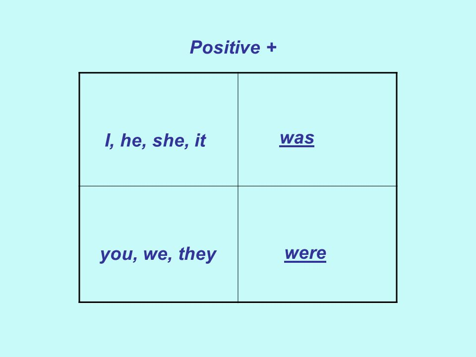 I, he, she, it you, we, they was were Positive +