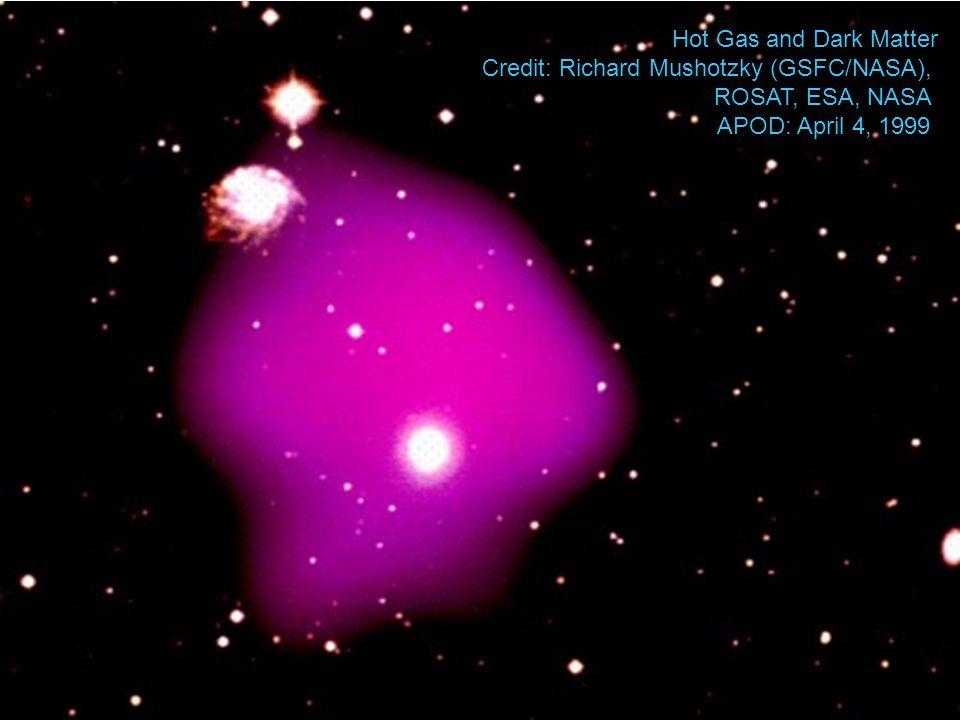 Hot Gas and Dark Matter Credit: Richard Mushotzky (GSFC/NASA), ROSAT, ESA, NASA APOD: April 4, 1999