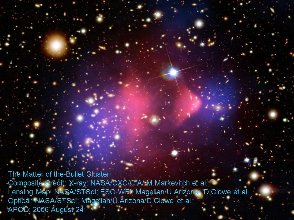 The Matter of the Bullet Cluster Composite Credit: X-ray: NASA/CXC/CfA/ M.Markevitch et al.; Lensing Map: NASA/STScI; ESO WFI; Magellan/U.Arizona/ D.C