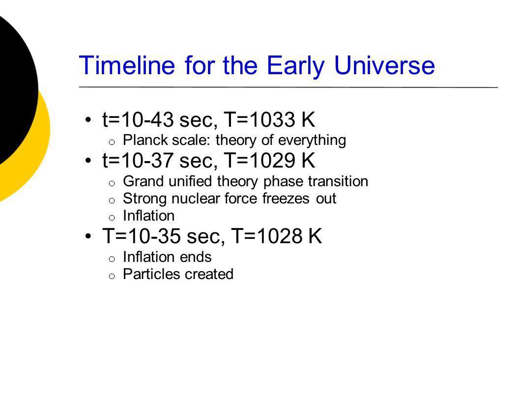 Timeline for the Early Universe t=10-43 sec, T=1033 K o Planck scale: theory of everything t=10-37 sec, T=1029 K o Grand unified theory phase transiti