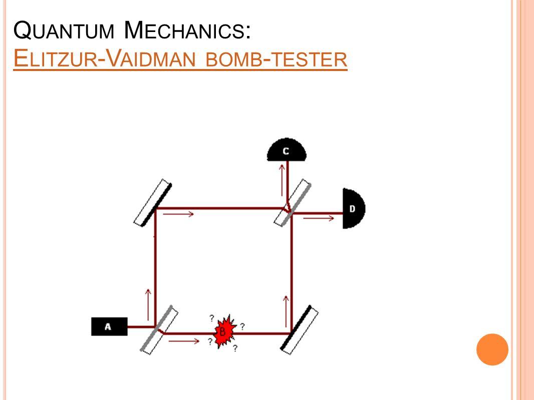 Q UANTUM M ECHANICS : E LITZUR -V AIDMAN BOMB - TESTER E LITZUR -V AIDMAN BOMB - TESTER
