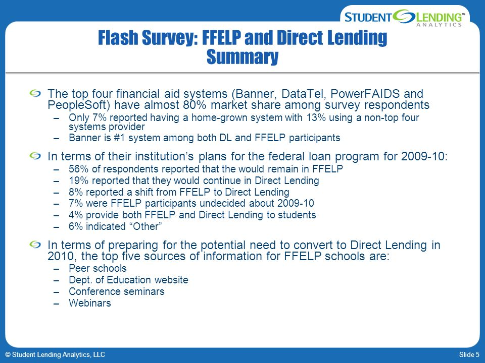 Slide 5© Student Lending Analytics, LLC Flash Survey: FFELP and Direct Lending Summary The top four financial aid systems (Banner, DataTel, PowerFAIDS and PeopleSoft) have almost 80% market share among survey respondents –Only 7% reported having a home-grown system with 13% using a non-top four systems provider –Banner is #1 system among both DL and FFELP participants In terms of their institutions plans for the federal loan program for : –56% of respondents reported that the would remain in FFELP –19% reported that they would continue in Direct Lending –8% reported a shift from FFELP to Direct Lending –7% were FFELP participants undecided about –4% provide both FFELP and Direct Lending to students –6% indicated Other In terms of preparing for the potential need to convert to Direct Lending in 2010, the top five sources of information for FFELP schools are: –Peer schools –Dept.