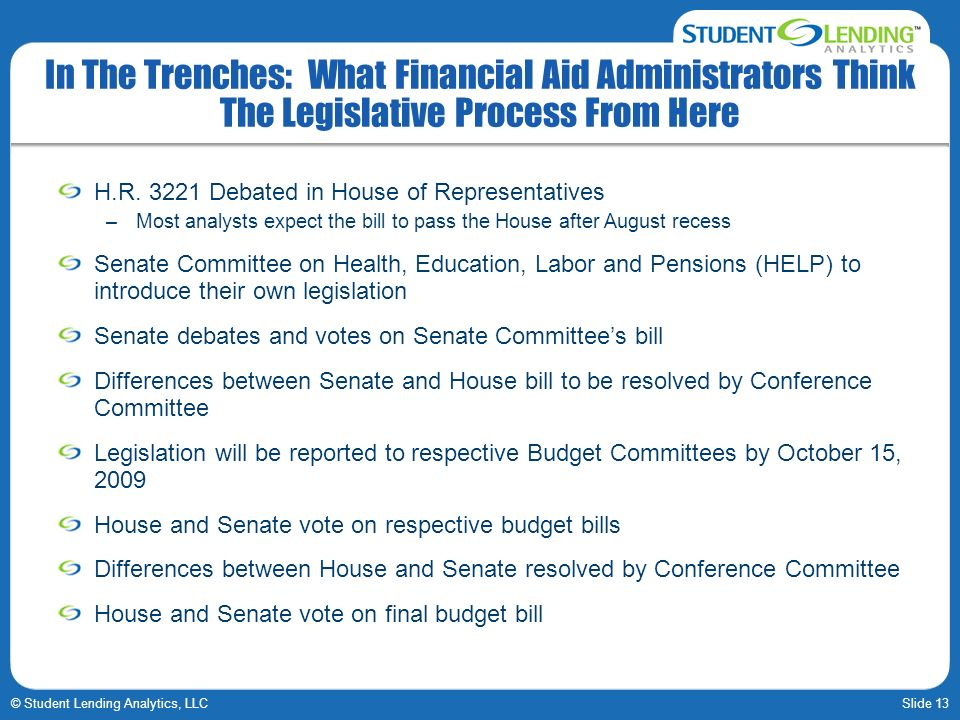 Slide 13© Student Lending Analytics, LLC In The Trenches: What Financial Aid Administrators Think The Legislative Process From Here H.R. 3221 Debated