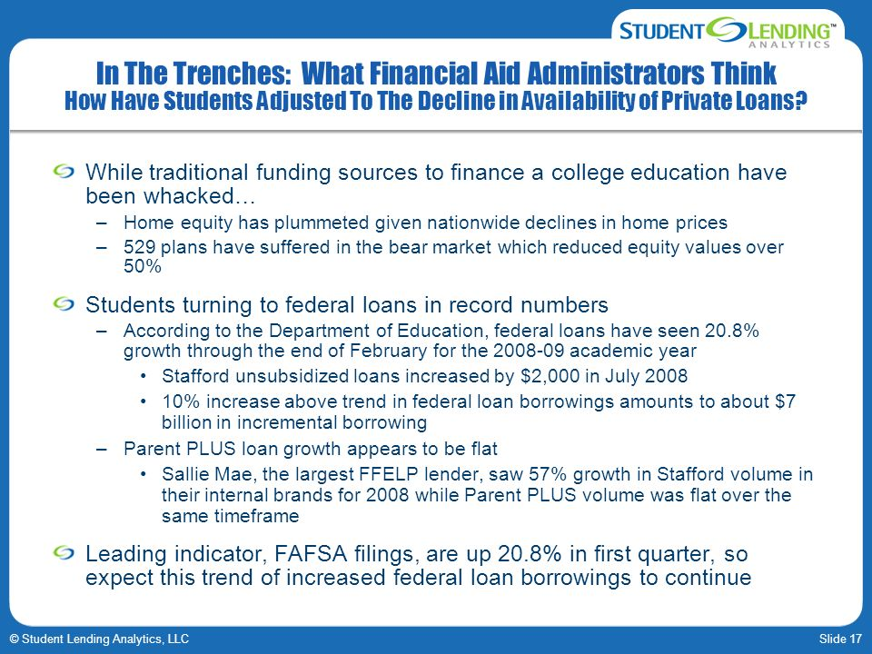 Slide 17© Student Lending Analytics, LLC In The Trenches: What Financial Aid Administrators Think How Have Students Adjusted To The Decline in Availab