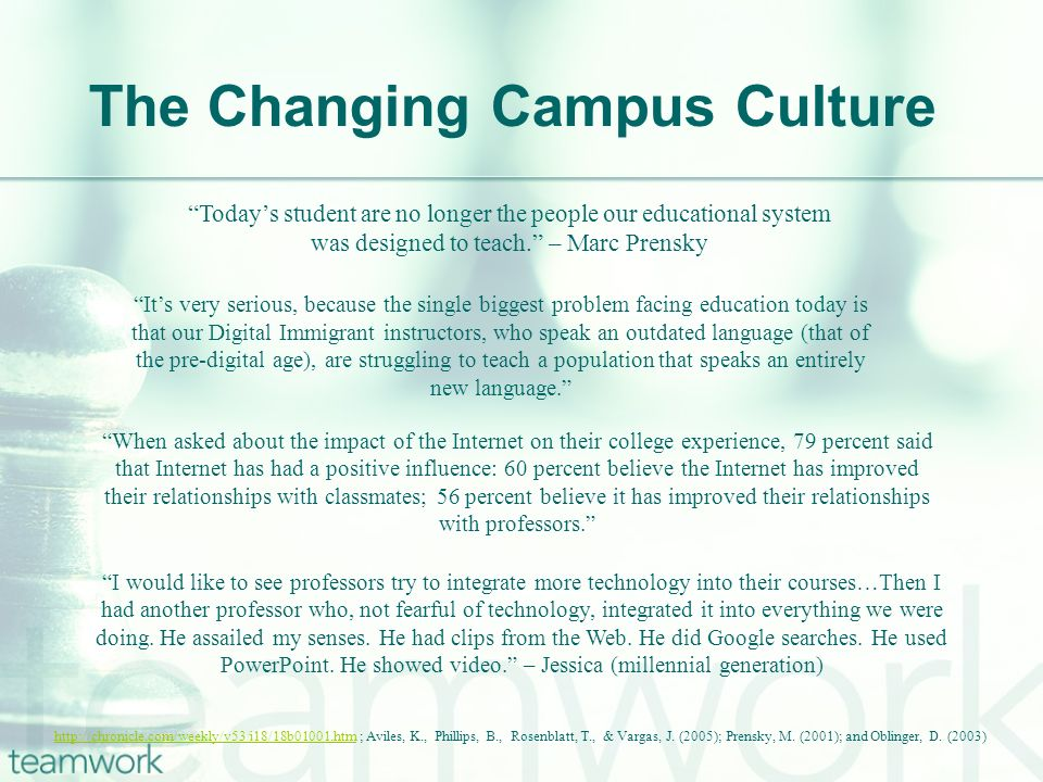 The Changing Campus Culture When asked about the impact of the Internet on their college experience, 79 percent said that Internet has had a positive