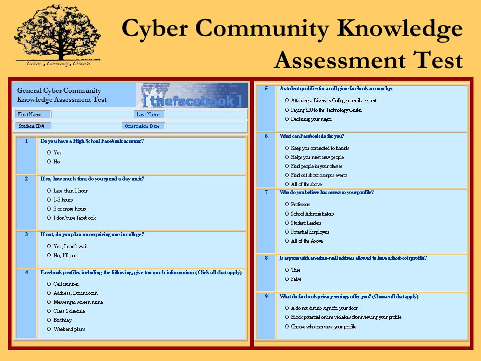 Cyber Community Knowledge Assessment Test Culture Community Character General Cyber Community Knowledge Assessment Test