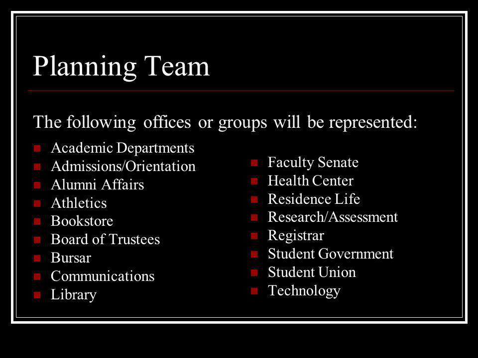 Planning Team Academic Departments Admissions/Orientation Alumni Affairs Athletics Bookstore Board of Trustees Bursar Communications Library Faculty S