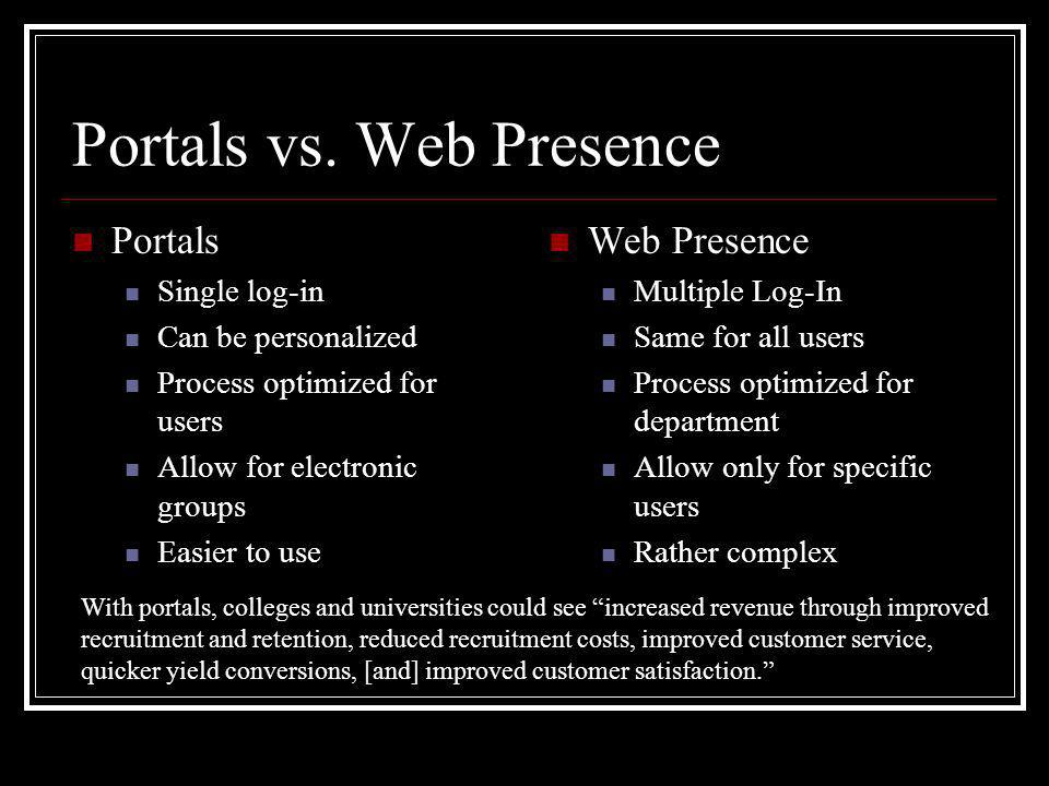Portals vs. Web Presence Portals Single log-in Can be personalized Process optimized for users Allow for electronic groups Easier to use Web Presence