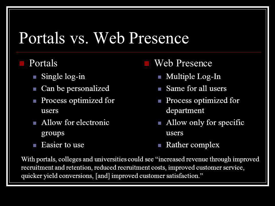 Portals vs.
