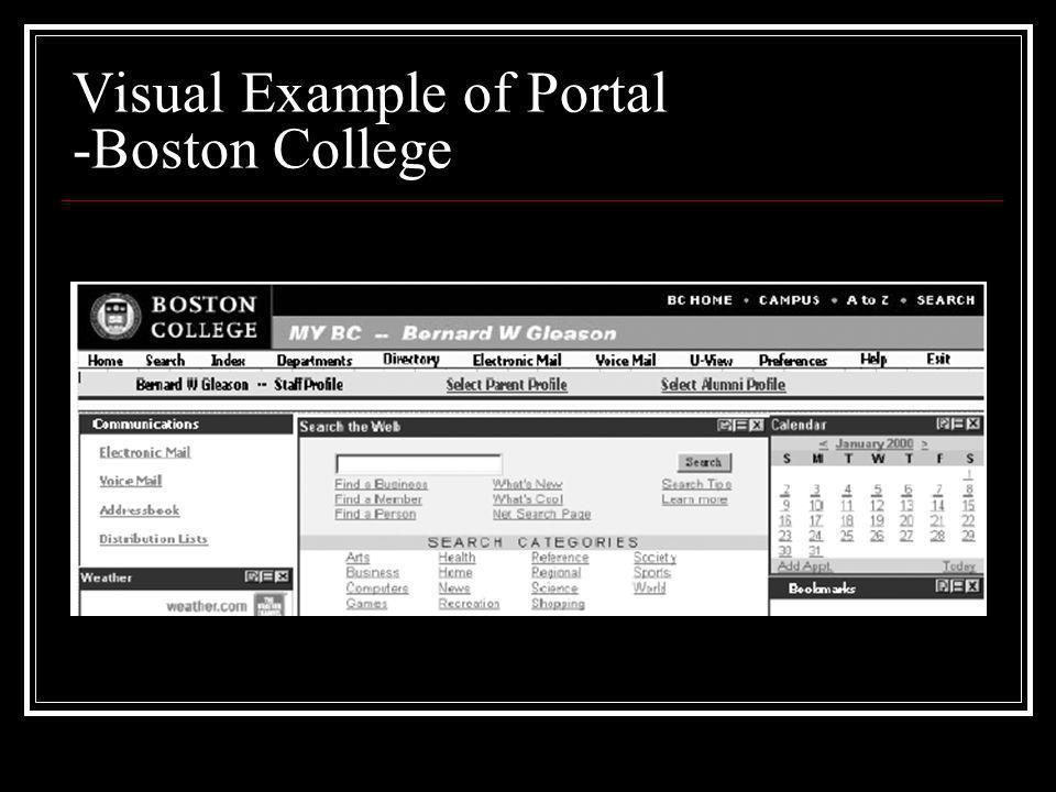 Visual Example of Portal -Boston College