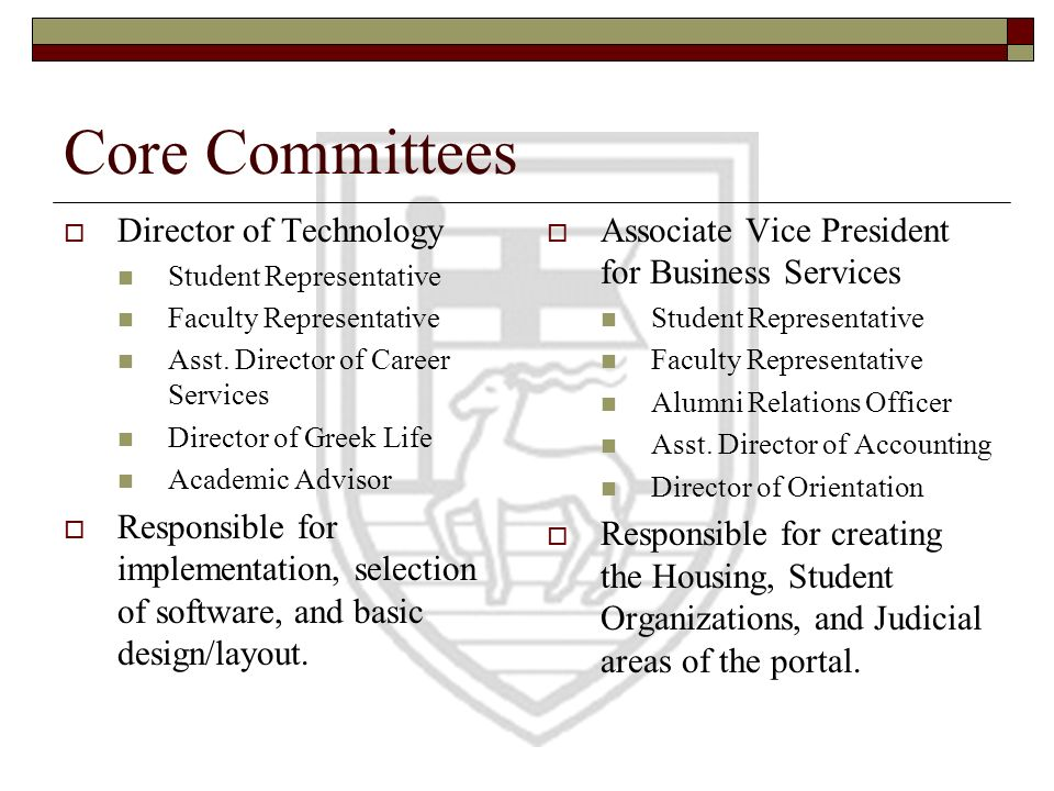 Core Committees Director of Technology Student Representative Faculty Representative Asst. Director of Career Services Director of Greek Life Academic