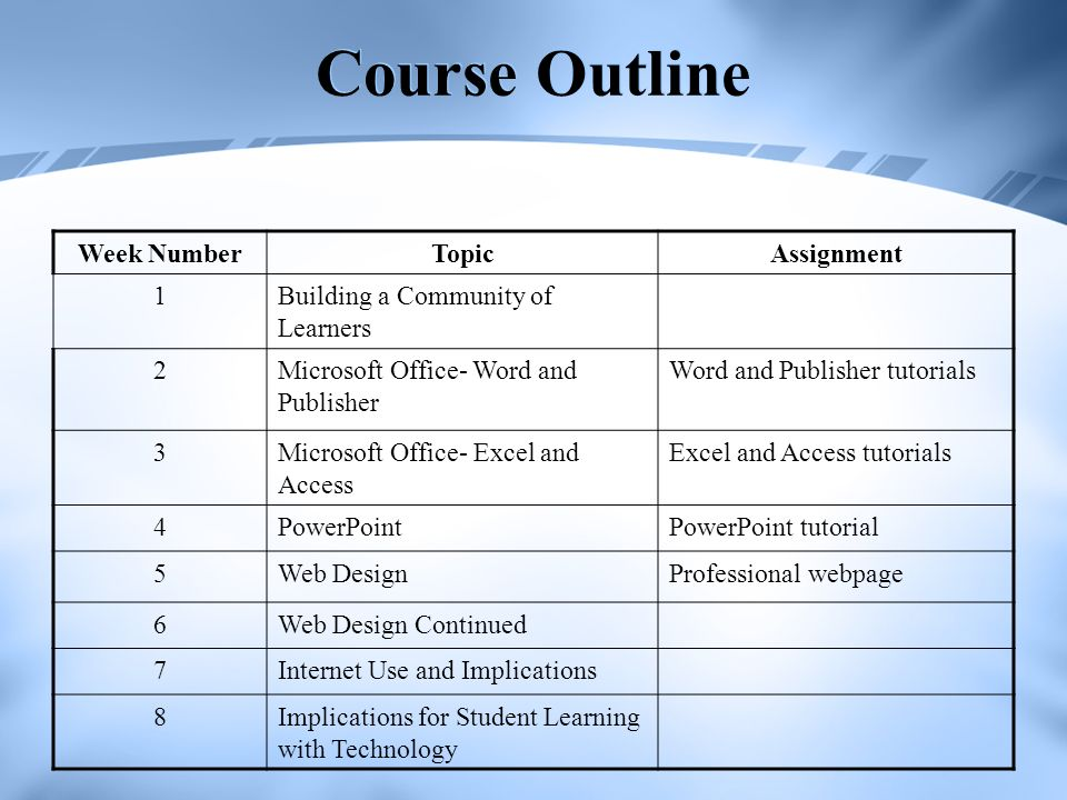 Course Outline Week NumberTopicAssignment 1Building a Community of Learners 2Microsoft Office- Word and Publisher Word and Publisher tutorials 3Micros