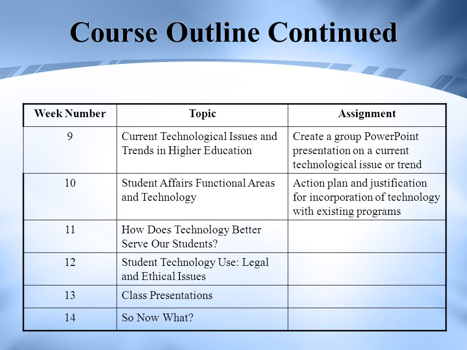 Course Outline Continued Week NumberTopicAssignment 9Current Technological Issues and Trends in Higher Education Create a group PowerPoint presentation on a current technological issue or trend 10Student Affairs Functional Areas and Technology Action plan and justification for incorporation of technology with existing programs 11How Does Technology Better Serve Our Students.