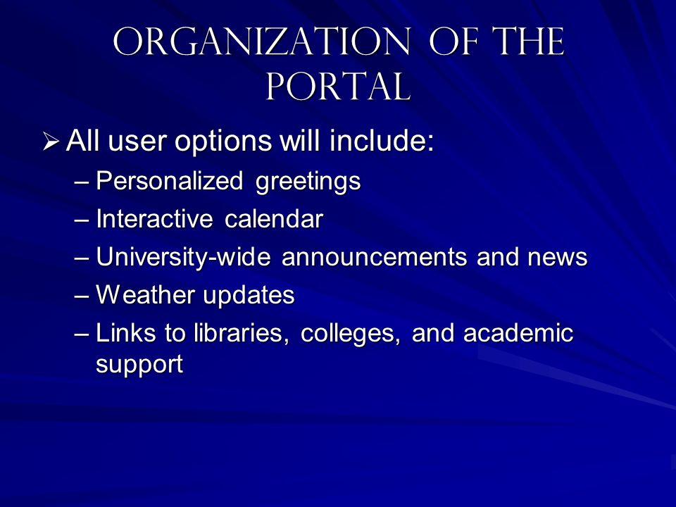Organization of the portal All user options will include: All user options will include: –Personalized greetings –Interactive calendar –University-wid