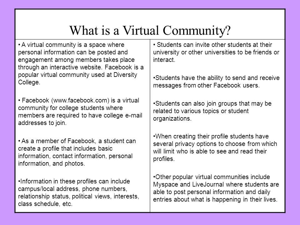 What is a Virtual Community.