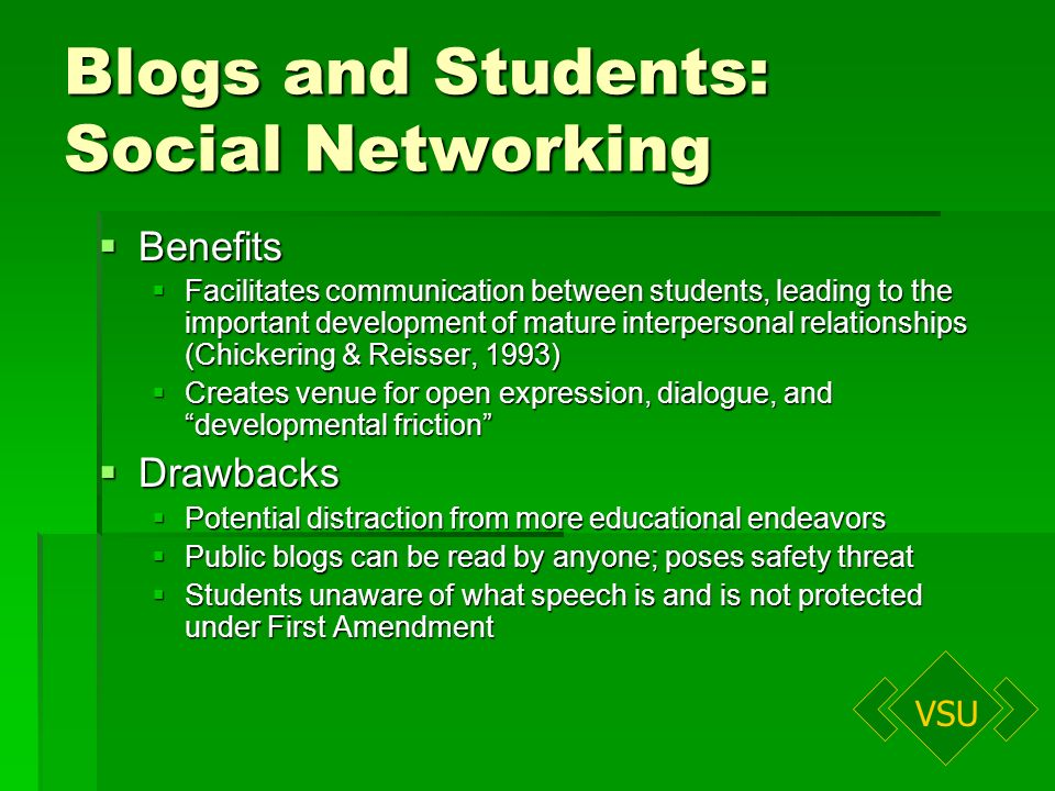 VSU Blogs and Students: Social Networking Benefits Benefits Facilitates communication between students, leading to the important development of mature interpersonal relationships (Chickering & Reisser, 1993) Facilitates communication between students, leading to the important development of mature interpersonal relationships (Chickering & Reisser, 1993) Creates venue for open expression, dialogue, and developmental friction Creates venue for open expression, dialogue, and developmental friction Drawbacks Drawbacks Potential distraction from more educational endeavors Potential distraction from more educational endeavors Public blogs can be read by anyone; poses safety threat Public blogs can be read by anyone; poses safety threat Students unaware of what speech is and is not protected under First Amendment Students unaware of what speech is and is not protected under First Amendment