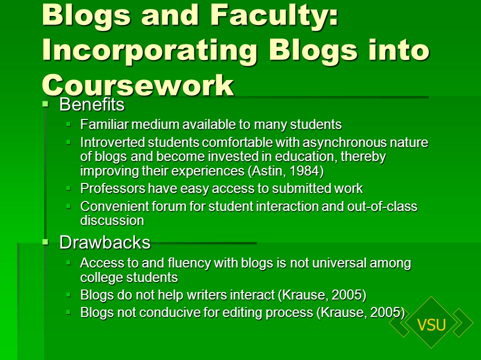 VSU Blogs and Faculty: Incorporating Blogs into Coursework Benefits Benefits Familiar medium available to many students Familiar medium available to many students Introverted students comfortable with asynchronous nature of blogs and become invested in education, thereby improving their experiences (Astin, 1984) Introverted students comfortable with asynchronous nature of blogs and become invested in education, thereby improving their experiences (Astin, 1984) Professors have easy access to submitted work Professors have easy access to submitted work Convenient forum for student interaction and out-of-class discussion Convenient forum for student interaction and out-of-class discussion Drawbacks Drawbacks Access to and fluency with blogs is not universal among college students Access to and fluency with blogs is not universal among college students Blogs do not help writers interact (Krause, 2005) Blogs do not help writers interact (Krause, 2005) Blogs not conducive for editing process (Krause, 2005) Blogs not conducive for editing process (Krause, 2005)