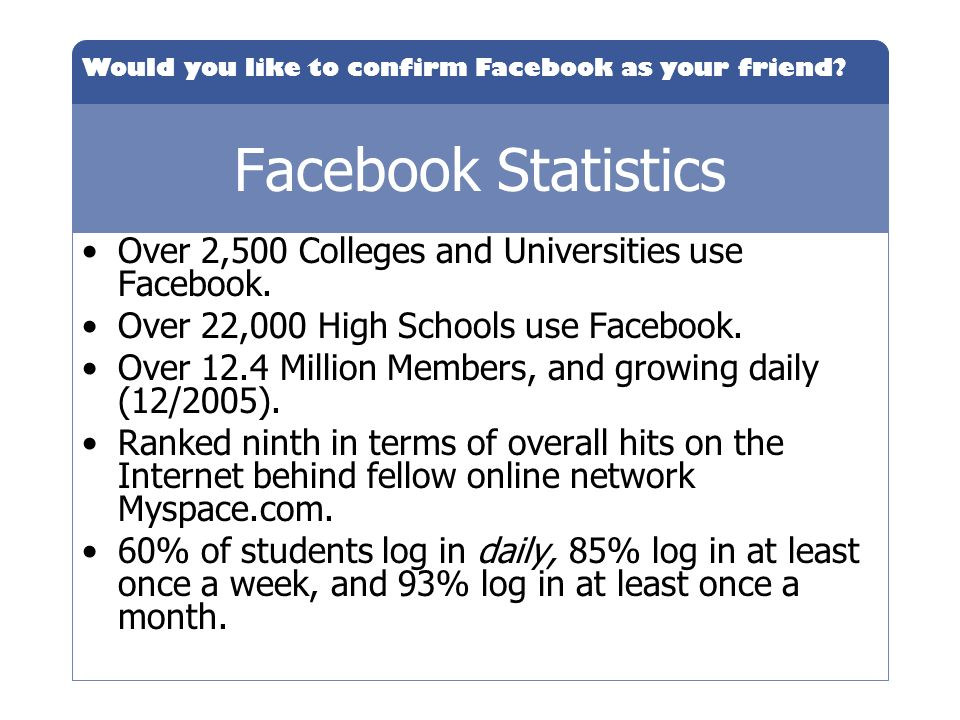 Would you like to confirm Facebook as your friend? Facebook Statistics Over 2,500 Colleges and Universities use Facebook. Over 22,000 High Schools use