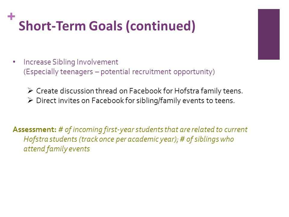 + Short-Term Goals (continued) Increase Sibling Involvement (Especially teenagers – potential recruitment opportunity) Create discussion thread on Facebook for Hofstra family teens.