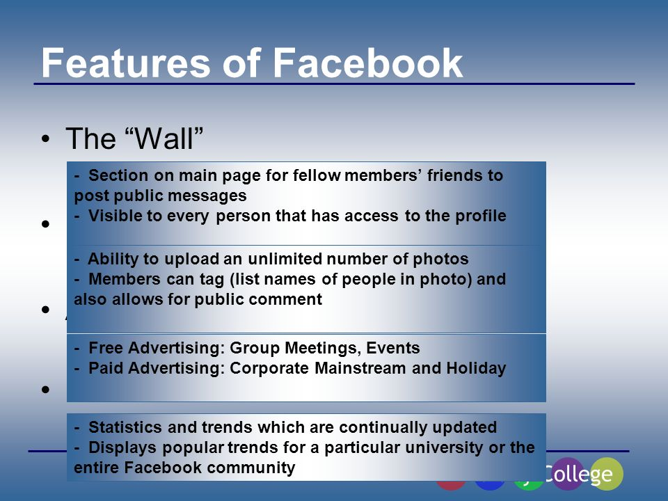 Features of Facebook The Wall Photos & Albums Advertising Pulse Diversity College - Section on main page for fellow members friends to post public messages - Visible to every person that has access to the profile - Ability to upload an unlimited number of photos - Members can tag (list names of people in photo) and also allows for public comment - Free Advertising: Group Meetings, Events - Paid Advertising: Corporate Mainstream and Holiday - Statistics and trends which are continually updated - Displays popular trends for a particular university or the entire Facebook community