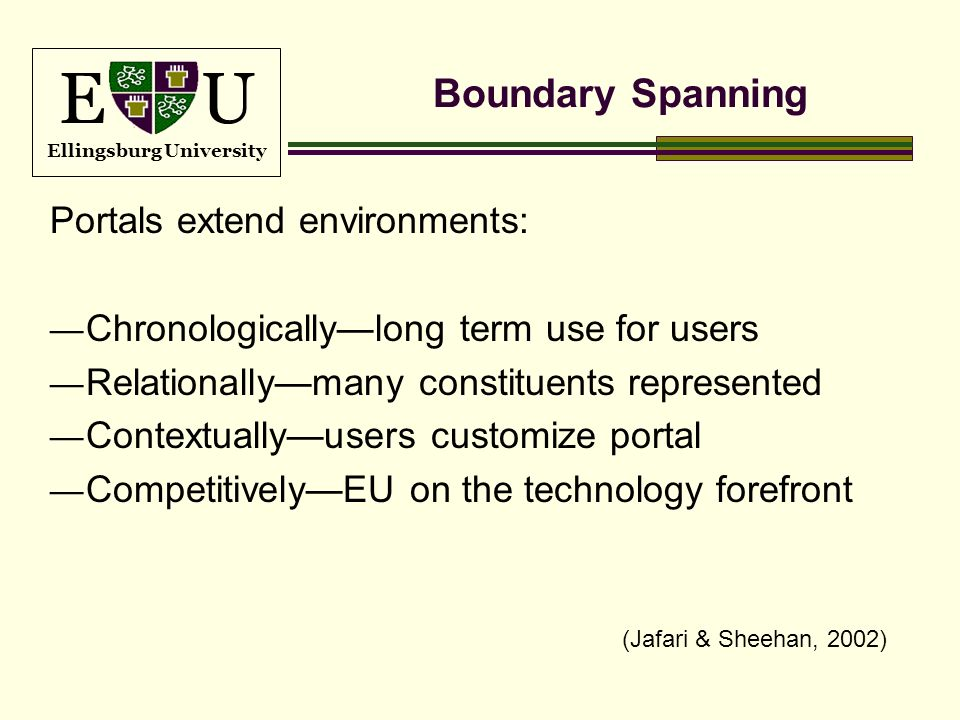 E U Ellingsburg University Boundary Spanning Portals extend environments: Chronologicallylong term use for users Relationallymany constituents represe